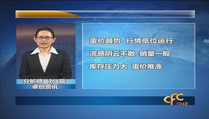 """中国金融台与卓创资讯联合播报""""期货产品现货行情解读"""