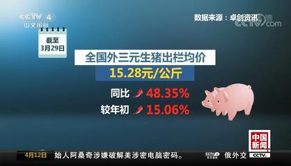 央视中文国际频道《中国新闻》引用卓创资讯数据