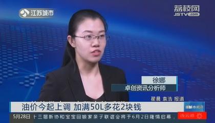 江苏城市频道《新城市资讯》采访卓创资
